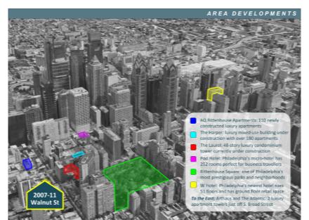 overlay map